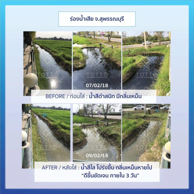 แก้น้ำเสีย,แก้นำ้เสีย,แก้น้ำเน่า,แก้นำ้เน่า,แก้น้ำเน่าเสีย,แก้นำ้เน่าเสีย,บำบัดน้ำเสีย,บำบัดนำ้เสีย